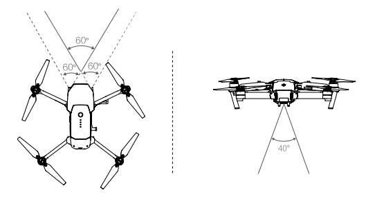 Systema vizualnogo pozicionirovaniya